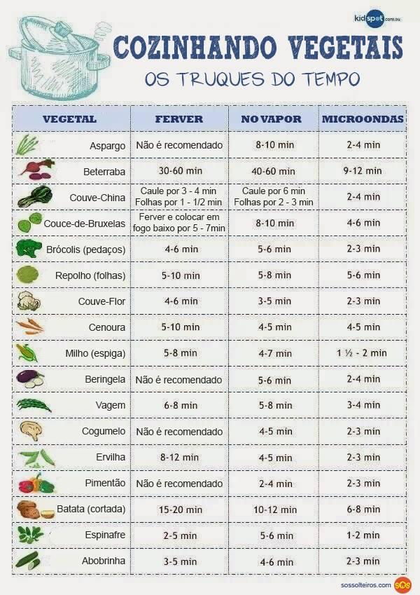 cozimento vegetais
